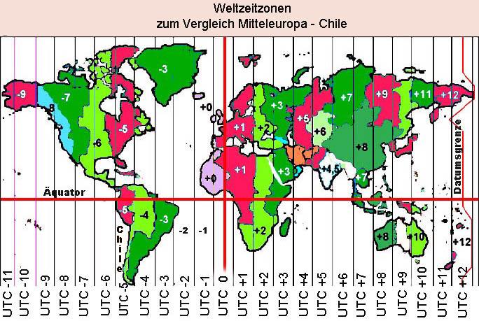 Zeitzone Argentinien
